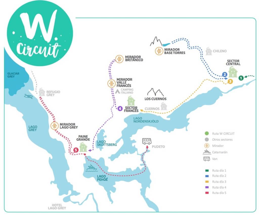 Mapa del circuito W - Sueños Viajeros