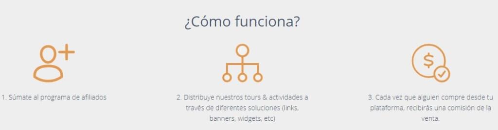 Programa de afiliados Faro Travel - Sueños Viajeros