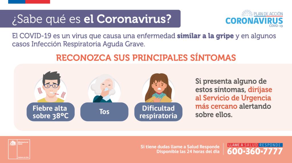 Qué es el coronavirus - Minsal